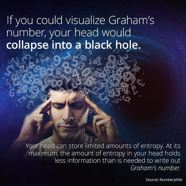 Graham_black_hole.jpg